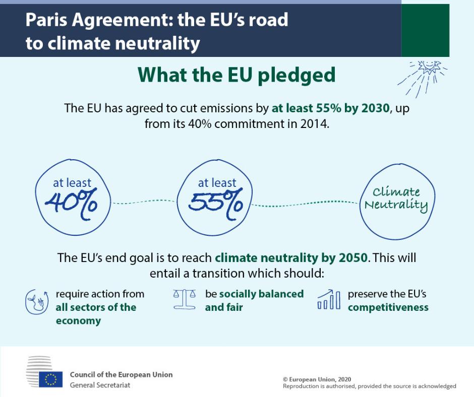 strategia UE